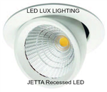 Jetto Display Lighting