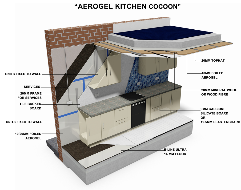 Aerogel Kitchen Cocoon Gallery Image