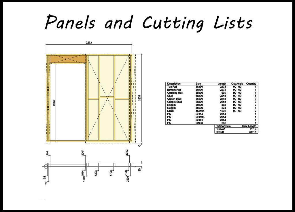 Buildscotland Construction Directory Autos Post